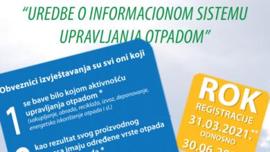 Photo of Uspostavljen informacioni sistem upravljanja otpadom Federacije BiH