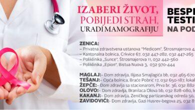 Photo of Za 30 mjeseci gotovo 10 hiljada besplatnih mamografskih pregleda u ZDK, projekt se nastavlja i u 2021.