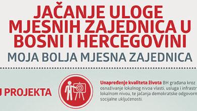 Photo of IZBORI U MZ 2021-Raspored kandidacionih Zborova građana!