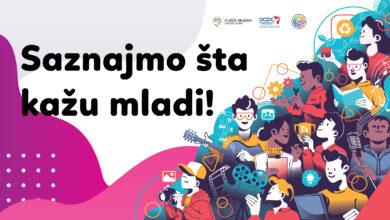 Photo of Danas je Međunarodni dan mladih-12.avgust -interesuje li nekoga šta mladi kažu?